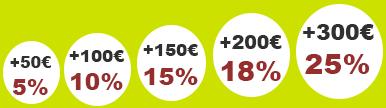 descuentos banner ficha producto fondo verde bajo.png